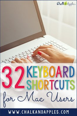 Keyboard shortcuts can save tons of time on your Mac! Here are 32 you'll want to know.