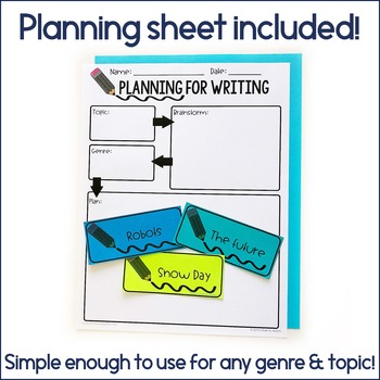 4A9EB408 3BC1 4C1A 98EF 2A27112EE2F3 - Writing Topic Ideas & Planning Sheet