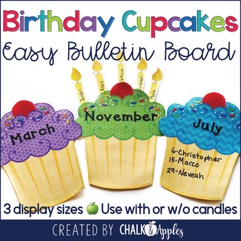 Birthday Display Birthday Cupcakes 1.jpg - Birthday Cupcakes - Easy Birthday Bulletin Board
