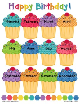 DB7C9EDB 2508 49A6 92F7 CF3B7FF947AC - Birthday Cupcakes - Easy Birthday Bulletin Board