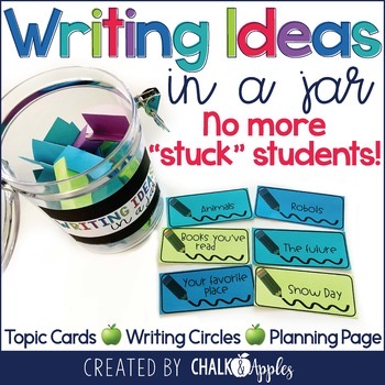 Writing Topic Ideas Planning Sheet 1.jpg - Writing Topic Ideas & Planning Sheet